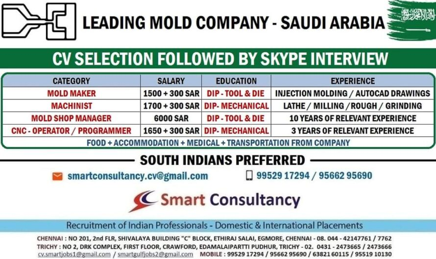 LEADING MOLD COMPANY SAUDI ARABIA CV SELECTION