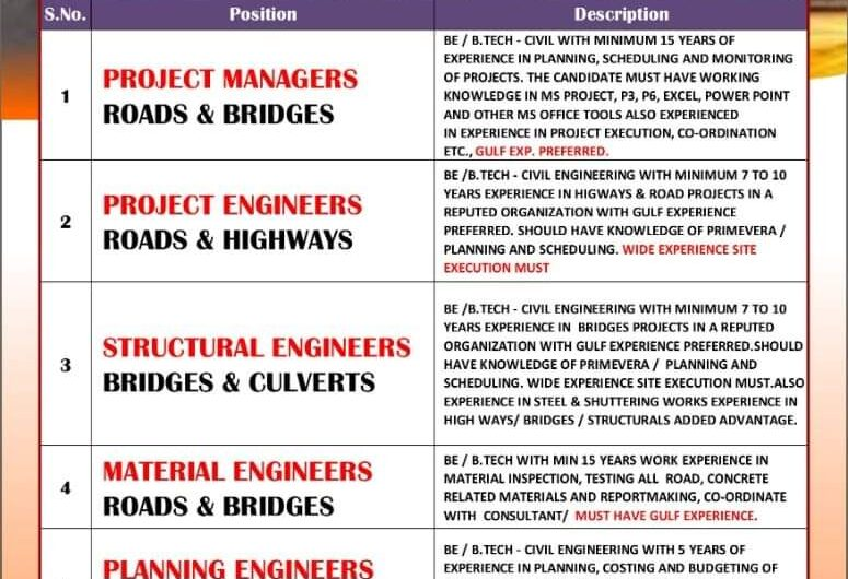 URGENTLY REQUIRED FOR OMAN