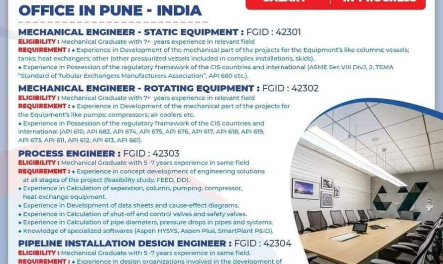 URGENTLY REQUIRED FOR INDIA